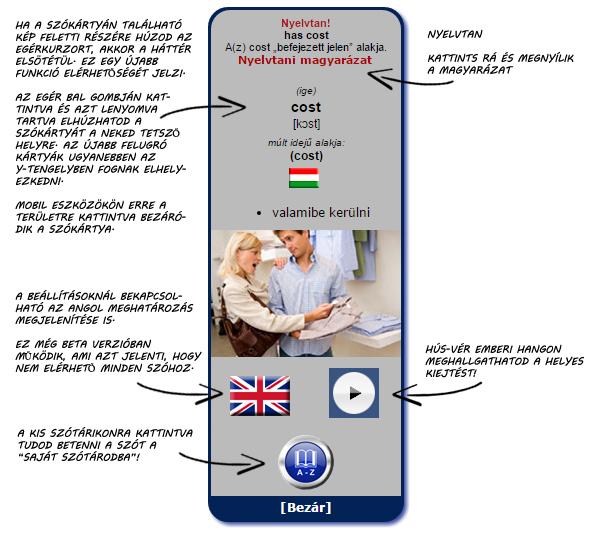 Képes, hangos angol szótanuló kártya